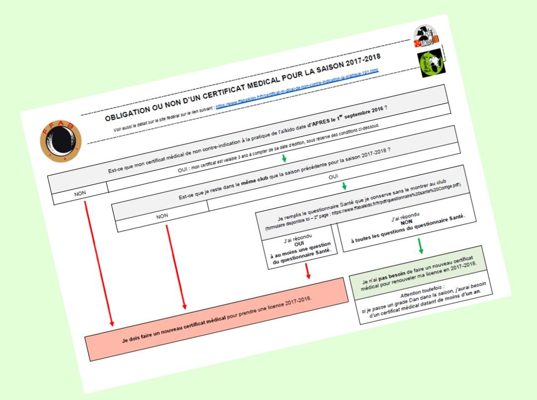 170823 Vignette Certificat Médical.jpg - 133,66 kB